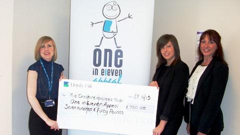 Recruitment firm donates £750 to One in Eleven neonatal campaign