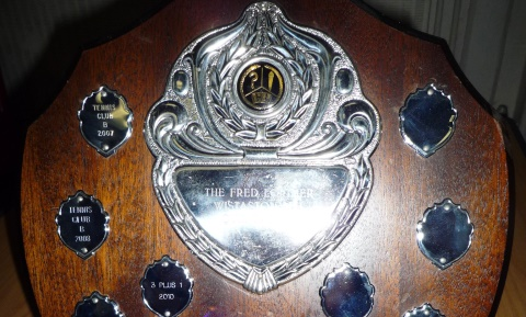 Fred Lorimer Trophy up for grabs at annual Wistaston quiz