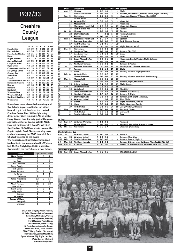 Nantwich Town FC - The Ultimate History Book book - sample league season page (1)