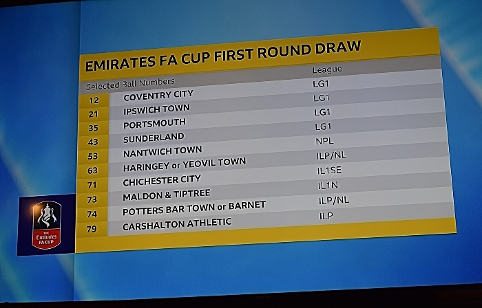 Pre-draw - FA Cup first round draw - Nantwich Town FC in the hat (1)