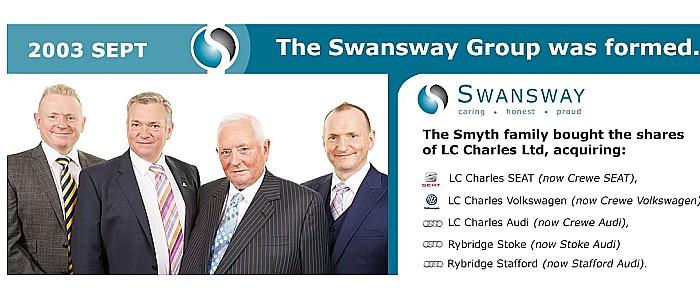 Swansway group - motability award