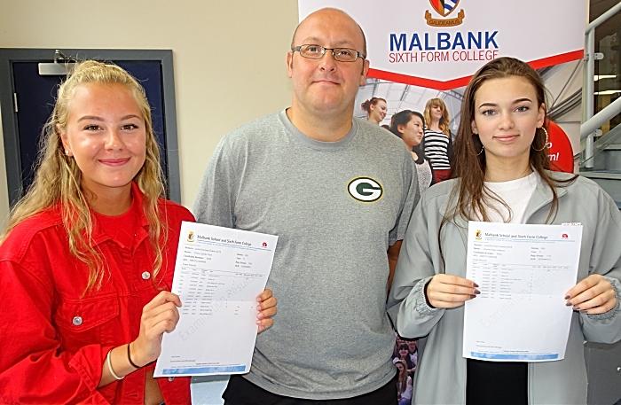 malbank - GCSEs