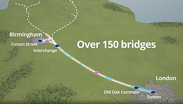 map of phase 1 of HS2 - provided by HS2 Ltd