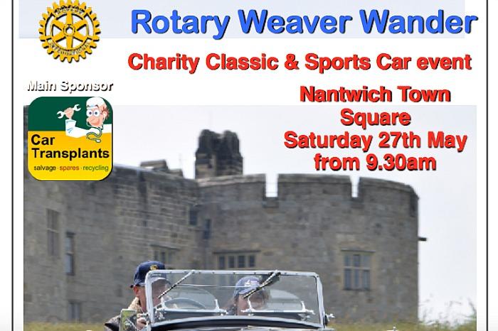 rotary weaver wander